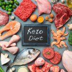 dieta ketogeniczna na czym polega